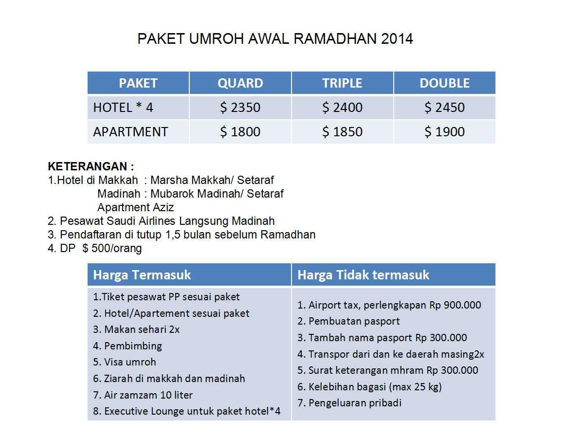 paket Umroh awal Ramadhan 2014