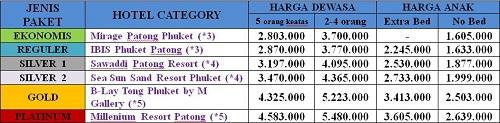 Harga-Phuket-4D3N