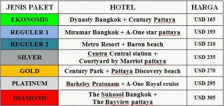 Harga-Tour-Bangkok-Pattaya-Thailand-5D4N