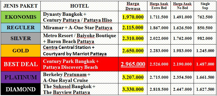 Harga Tour Cartoon Network Pattaya 4D3N