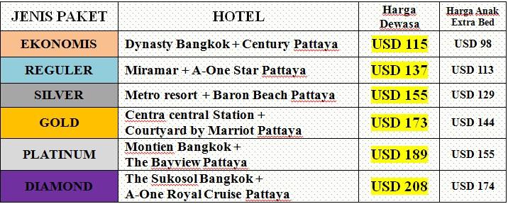 Harga-Paket-Tour-Wisata-Bangkok-Pattaya-2015