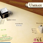 Paket Umroh Yang Langsung ke Madinah 2015