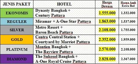 Harga-Tour-Bangkok-Pattaya-Thailand-4D3N-Promo