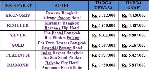 Harga-Tour-Bangkok-Phuket