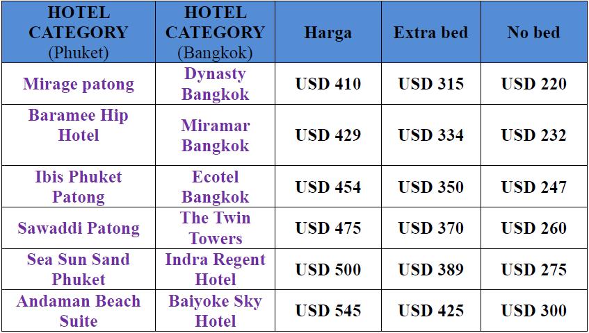 Harga paket tour Bangkok Phuket 5 Hari 4 Malam