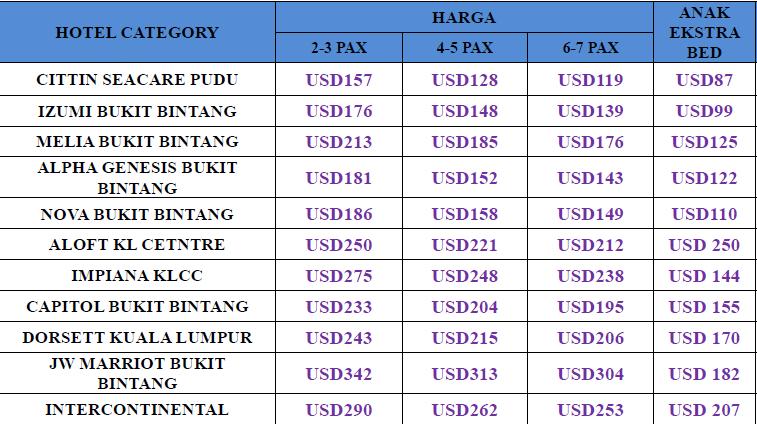 Harga paket tour Kuala Lumpur 3 Hari 2 Malam