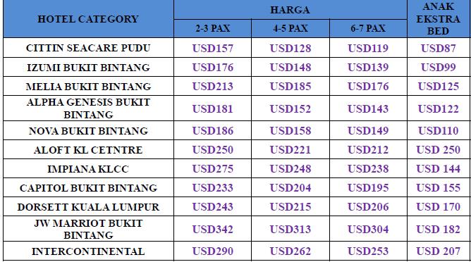 Harga paket tour Kuala Lumpur 3Hari 2Malam