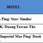 Harga-Paket-Tour-Chiang-Mai-Chiang-Rai