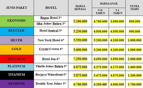 Harga-Paket-Tour-Johor-Bahru-4D3N