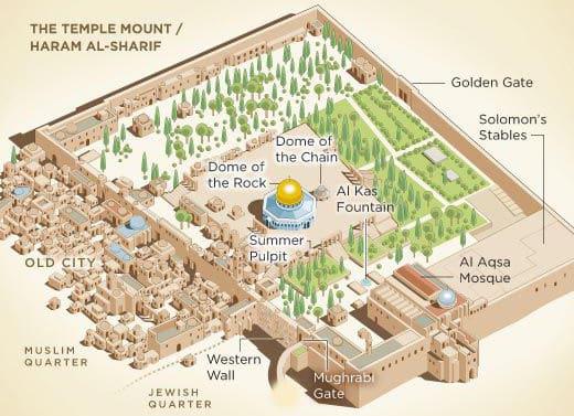 Peta Baitul Maqdis